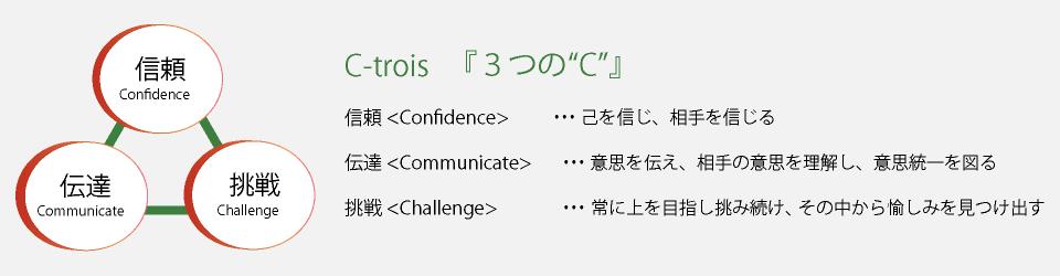 セトロデザイン01-cs6_13